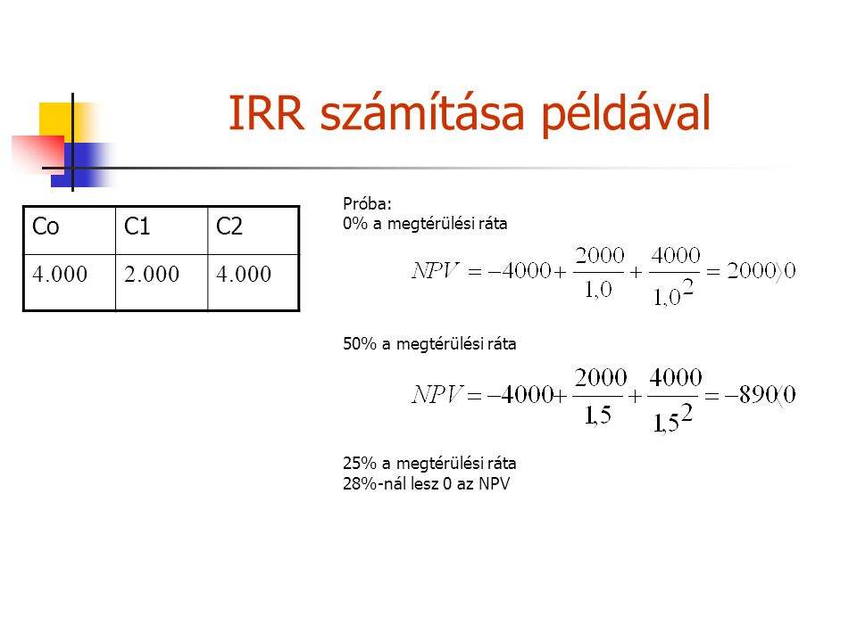 IRR számítása példával Próba: 0% a megtérülési ráta 50% a megtérülési ráta 25% a megtérülési ráta 28%-nál lesz 0 az NPV CoC1C2 4.0002.0004.000