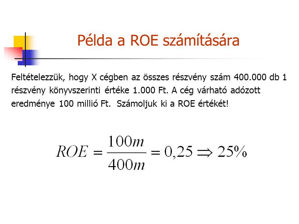 Példa a ROE számítására Feltételezzük, hogy X cégben az összes részvény szám 400.000 db 1 részvény könyvszerinti értéke 1.000 Ft. A cég várható adózot