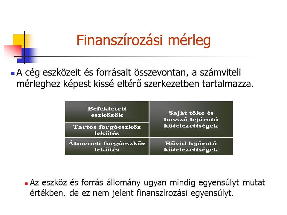 Finanszírozási mérleg A cég eszközeit és forrásait összevontan, a számviteli mérleghez képest kissé eltérő szerkezetben tartalmazza. Az eszköz és forr