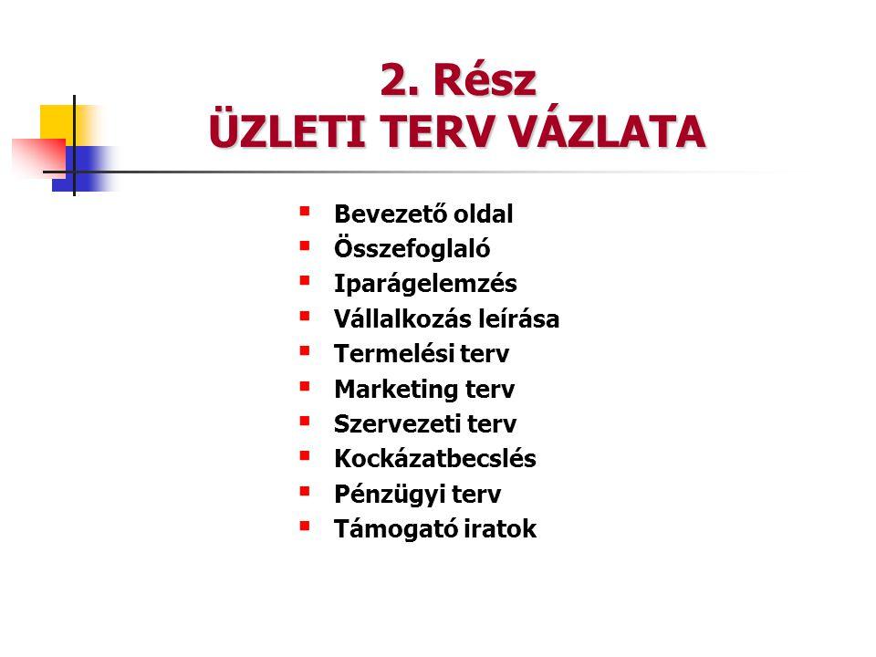 2. Rész ÜZLETI TERV VÁZLATA  Bevezető oldal  Összefoglaló  Iparágelemzés  Vállalkozás leírása  Termelési terv  Marketing terv  Szervezeti terv