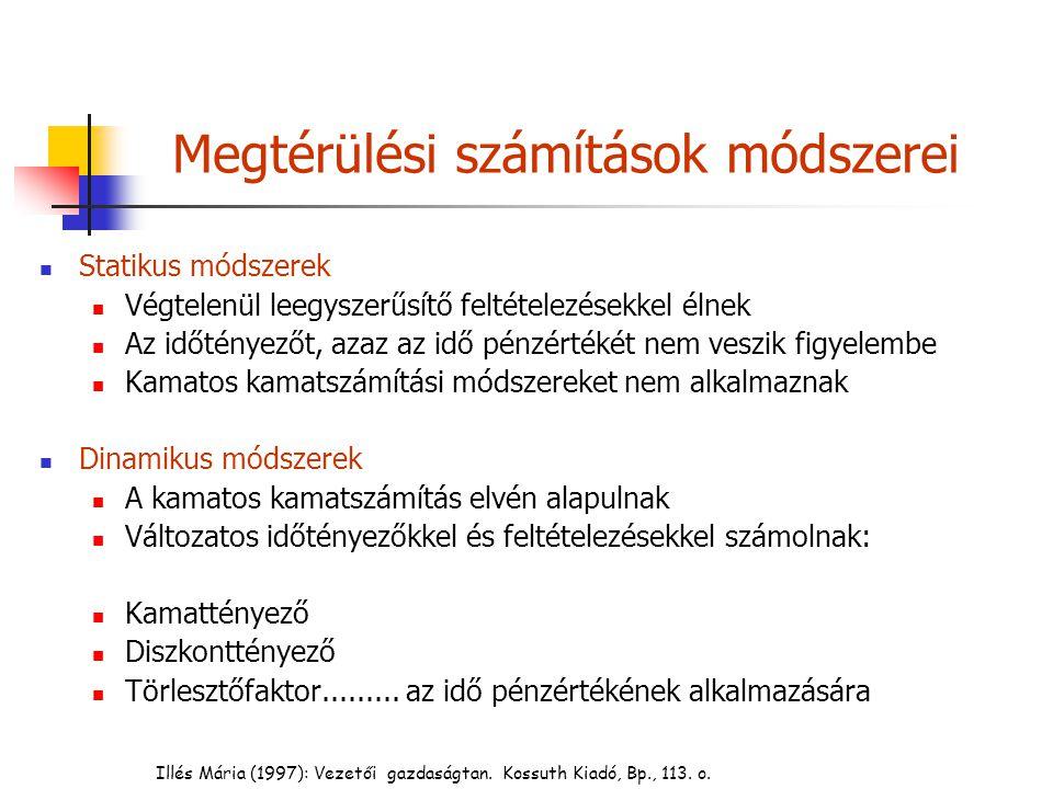 Szabó József (2oo5): e - Vállalati gazdaságtan Széchenyi István Egyetem Győr SHAREHOLDER VALUE (SHV) VÁLLALATI ÉRTÉK - ADÓSSÁGÁLLOMÁNY ________________________ = RÉSZVÉNYESI ÉRTÉK