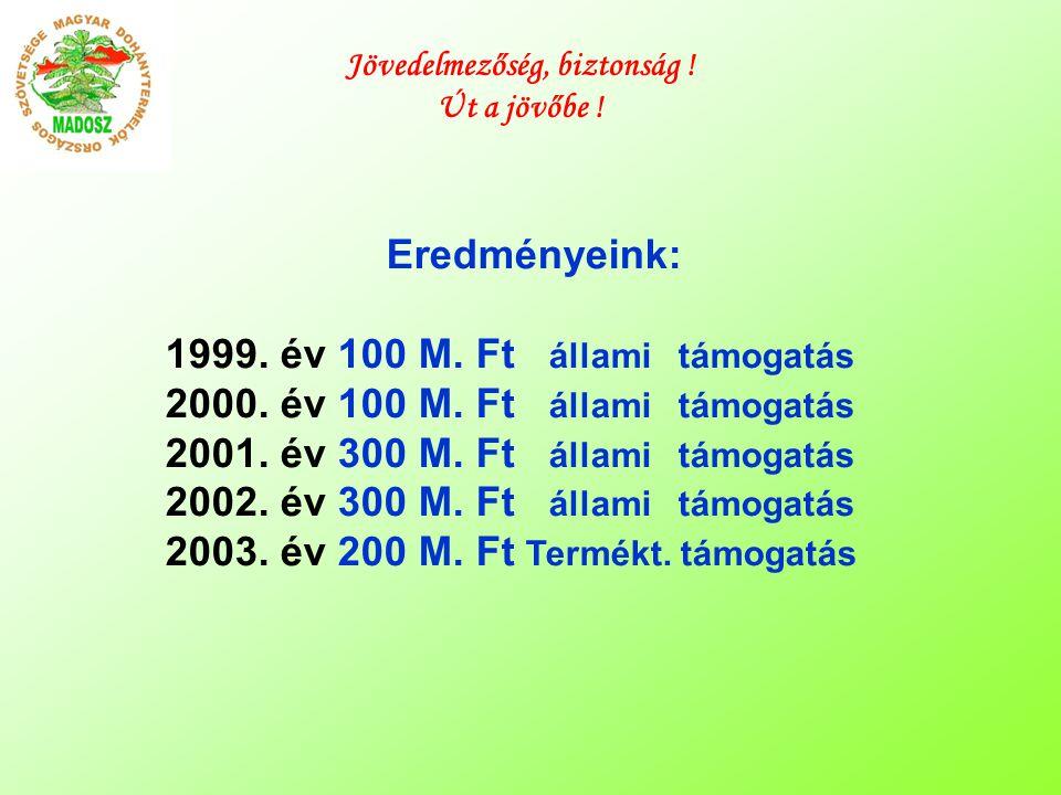 Eredményeink: 1999. év 100 M. Ft állami támogatás 2000.
