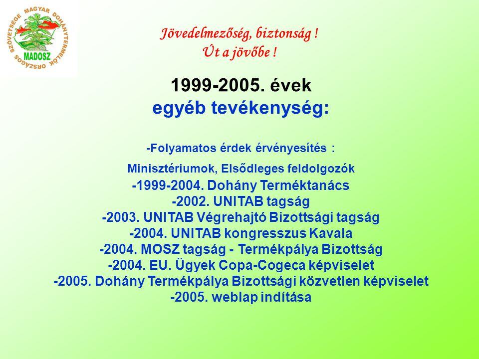 1999-2005.