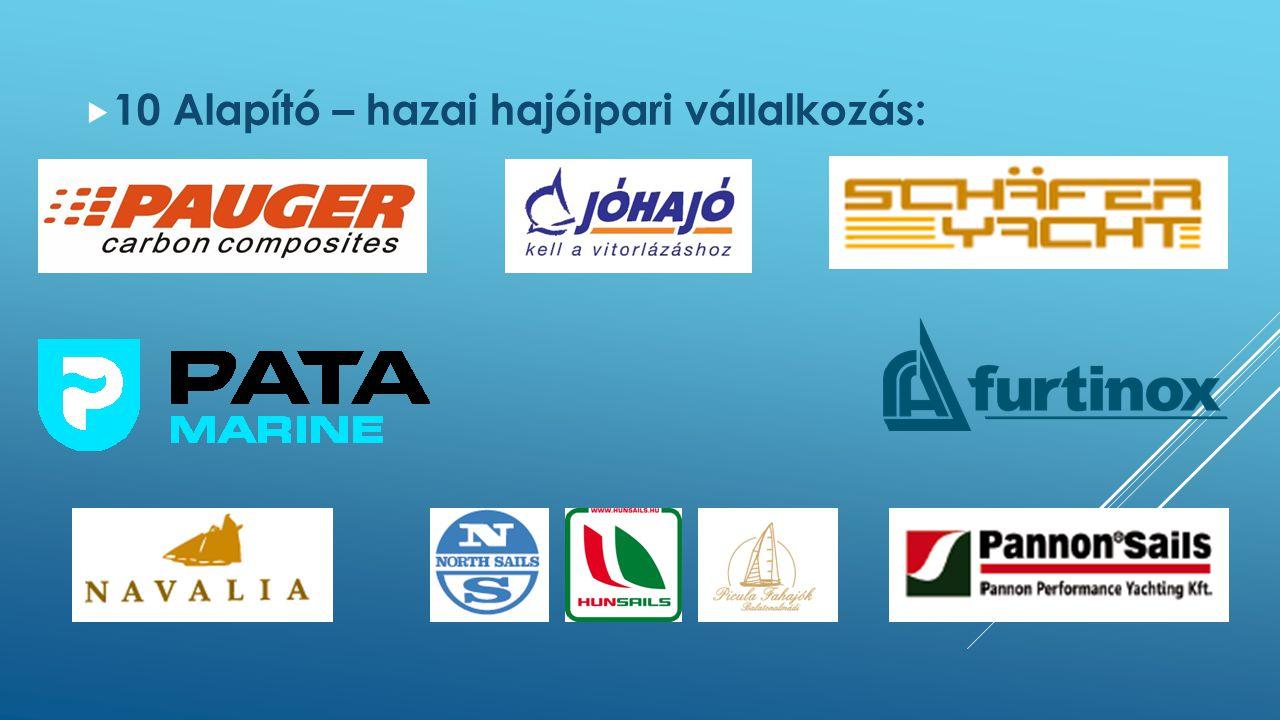  10 Alapító – hazai hajóipari vállalkozás: