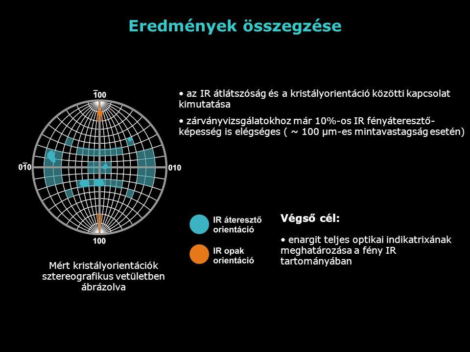 Eredmények összegzése Mért kristályorientációk sztereografikus vetületben ábrázolva az IR átlátszóság és a kristályorientáció közötti kapcsolat kimuta