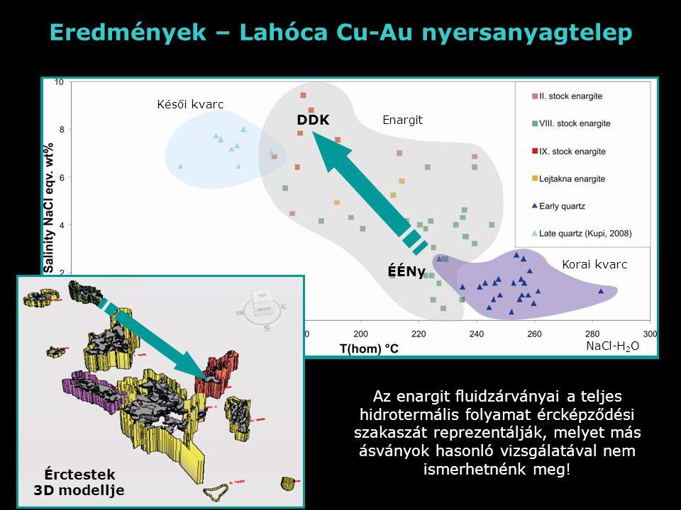 Korai kvarc DDK ÉÉNy Késői kvarc Enargit NaCl-H 2 O Eredmények – Lahóca Cu-Au nyersanyagtelep Érctestek 3D modellje Az enargit fluidzárványai a teljes hidrotermális folyamat ércképződési szakaszát reprezentálják, melyet más ásványok hasonló vizsgálatával nem ismerhetnénk meg!