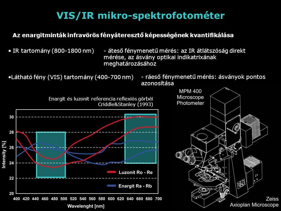 VIS/IR mikro-spektrofotométer Az enargitminták infravörös fényáteresztő képességének kvantifikálása Látható fény (VIS) tartomány (400-700 nm) IR tartomány (800-1800 nm) Enargit és luzonit referencia reflexiós görbéi Criddle&Stanley (1993) - áteső fénymenetű mérés: az IR átlátszóság direkt mérése, az ásvány optikai indikatrixának meghatározásához - ráeső fénymenetű mérés: ásványok pontos azonosítása