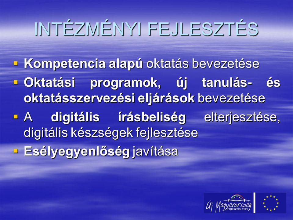 INTÉZMÉNYI FEJLESZTÉS  Kompetencia alapú oktatás bevezetése  Oktatási programok, új tanulás- és oktatásszervezési eljárások bevezetése  A digitális írásbeliség elterjesztése, digitális készségek fejlesztése  Esélyegyenlőség javítása