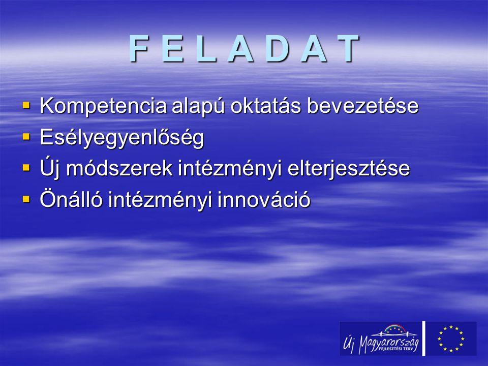 F E L A D A T  Kompetencia alapú oktatás bevezetése  Esélyegyenlőség  Új módszerek intézményi elterjesztése  Önálló intézményi innováció