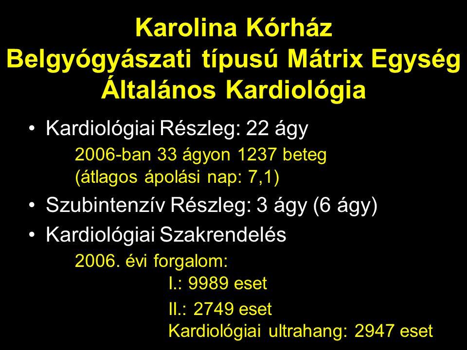 Karolina Kórház Belgyógyászati típusú Mátrix Egység Általános Kardiológia Kardiológiai Részleg: 22 ágy 2006-ban 33 ágyon 1237 beteg (átlagos ápolási nap: 7,1) Szubintenzív Részleg: 3 ágy (6 ágy) Kardiológiai Szakrendelés 2006.