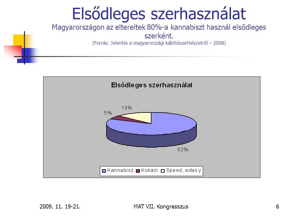 2009. 11. 19-21.MAT VII.