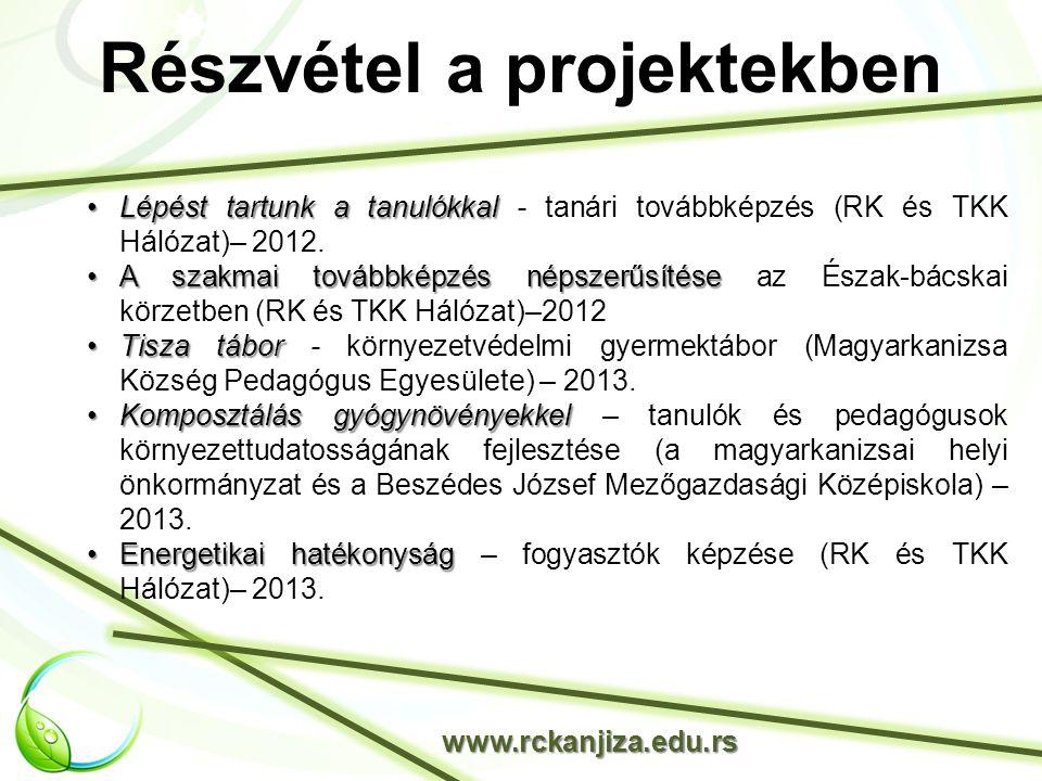 Részvétel a projektekben www.rckanjiza.edu.rs Lépést tartunk a tanulókkalLépést tartunk a tanulókkal - tanári továbbképzés (RK és TKK Hálózat)– 2012.