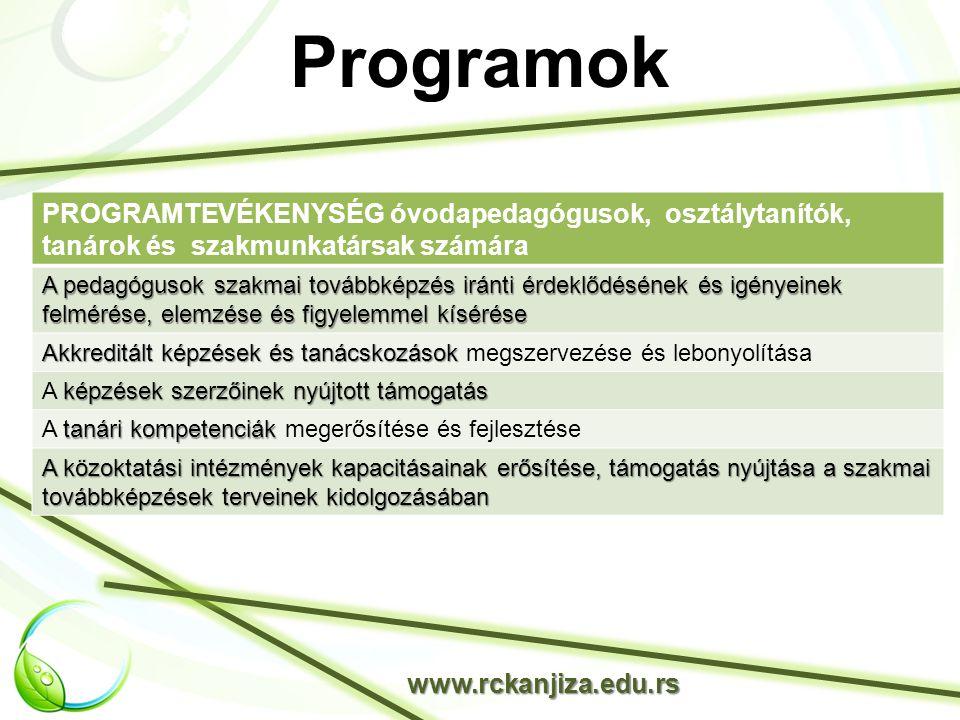 Programok www.rckanjiza.edu.rs PROGRAMTEVÉKENYSÉG óvodapedagógusok, osztálytanítók, tanárok és szakmunkatársak számára A pedagógusok szakmai továbbképzés iránti érdeklődésének és igényeinek felmérése, elemzése és figyelemmel kísérése Akkreditált képzések és tanácskozások Akkreditált képzések és tanácskozások megszervezése és lebonyolítása képzések szerzőinek nyújtott támogatás A képzések szerzőinek nyújtott támogatás tanári kompetenciák A tanári kompetenciák megerősítése és fejlesztése A közoktatási intézmények kapacitásainak erősítése, támogatás nyújtása a szakmai továbbképzések terveinek kidolgozásában