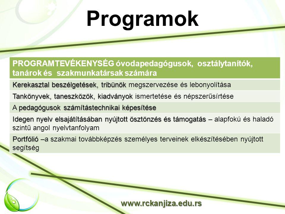 Programok www.rckanjiza.edu.rs PROGRAMTEVÉKENYSÉG óvodapedagógusok, osztálytanítók, tanárok és szakmunkatársak számára Kerekasztal beszélgetések, tribünök Kerekasztal beszélgetések, tribünök megszervezése és lebonyolítása Tankönyvek, taneszközök, kiadványok Tankönyvek, taneszközök, kiadványok ismertetése és népszerűsírtése pedagógusok számítástechnikai képesítése A pedagógusok számítástechnikai képesítése Idegen nyelv elsajátításában nyújtott ösztönzés és támogatás Idegen nyelv elsajátításában nyújtott ösztönzés és támogatás – alapfokú és haladó szintű angol nyelvtanfolyam Portfólió Portfólió –a szakmai továbbképzés személyes terveinek elkészítésében nyújtott segítség
