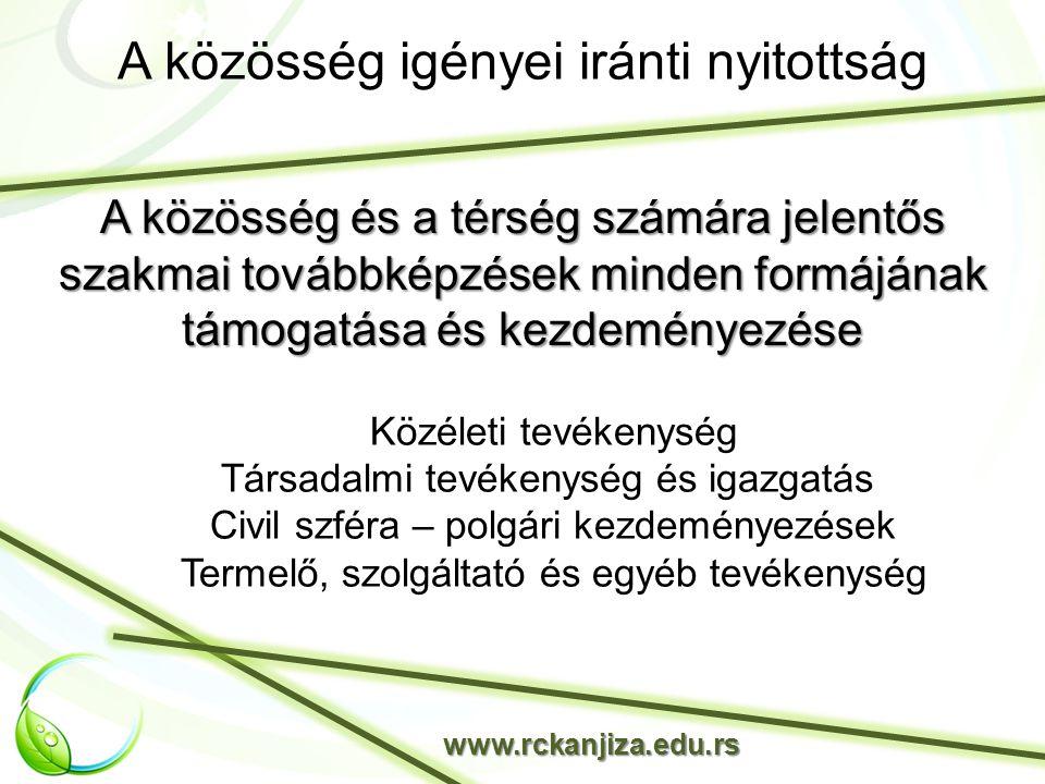 Együttműködünk: www.rckanjiza.edu.rs Az oktatási intézményekkel Az oktatási-nevelési tevékenység fejlesztésével és értékelésével foglalkozó intézetekkel A szabadkai Magyar Tannyelvű Tanítóképző Karral A Magyar Nemzeti Tanáccsal A helyi önkormányzattal A civil szférával A községi szociális intézményekkel és szervezetekkel