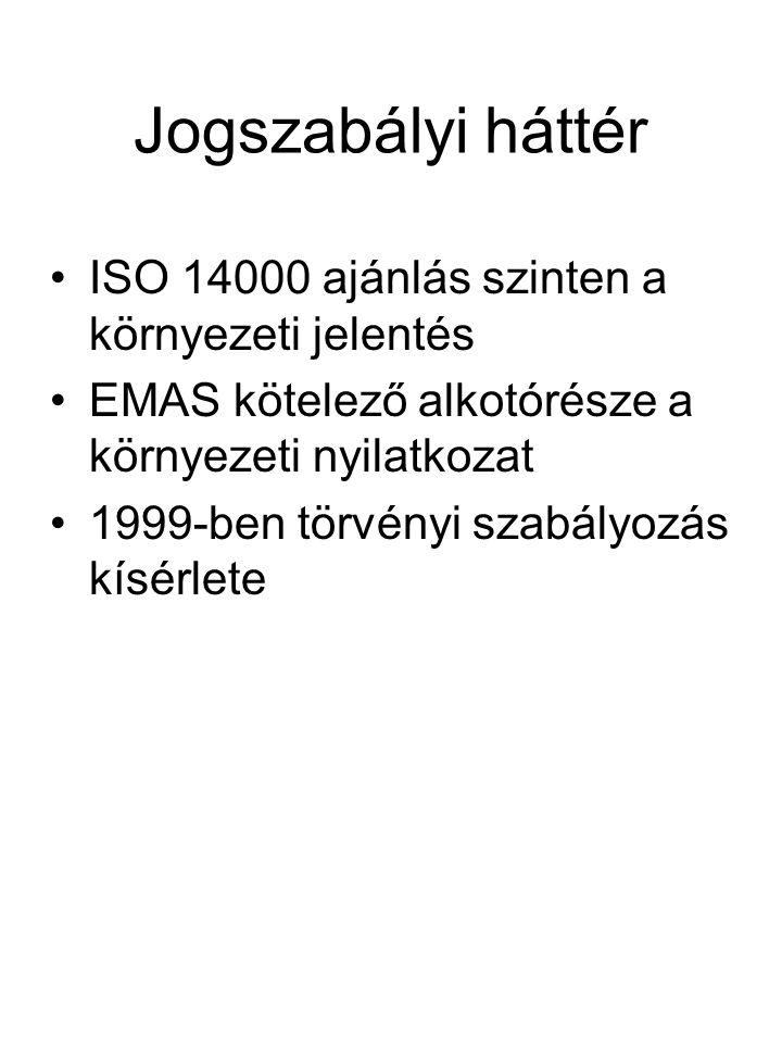 Jogszabályi háttér ISO 14000 ajánlás szinten a környezeti jelentés EMAS kötelező alkotórésze a környezeti nyilatkozat 1999-ben törvényi szabályozás kísérlete