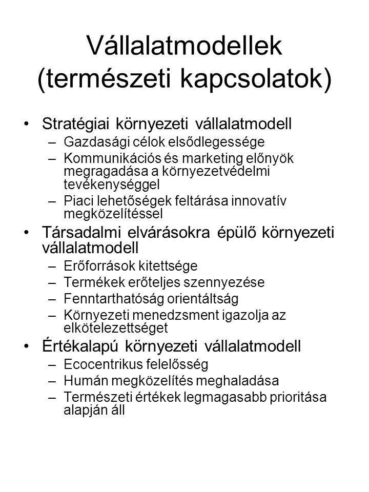 Vállalatmodellek (természeti kapcsolatok) Stratégiai környezeti vállalatmodell –Gazdasági célok elsődlegessége –Kommunikációs és marketing előnyök megragadása a környezetvédelmi tevékenységgel –Piaci lehetőségek feltárása innovatív megközelítéssel Társadalmi elvárásokra épülő környezeti vállalatmodell –Erőforrások kitettsége –Termékek erőteljes szennyezése –Fenntarthatóság orientáltság –Környezeti menedzsment igazolja az elkötelezettséget Értékalapú környezeti vállalatmodell –Ecocentrikus felelősség –Humán megközelítés meghaladása –Természeti értékek legmagasabb prioritása alapján áll