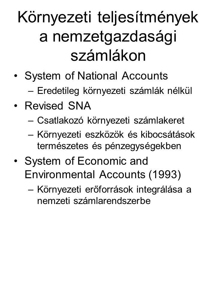 Környezeti teljesítmények a nemzetgazdasági számlákon System of National Accounts –Eredetileg környezeti számlák nélkül Revised SNA –Csatlakozó környezeti számlakeret –Környezeti eszközök és kibocsátások természetes és pénzegységekben System of Economic and Environmental Accounts (1993) –Környezeti erőforrások integrálása a nemzeti számlarendszerbe