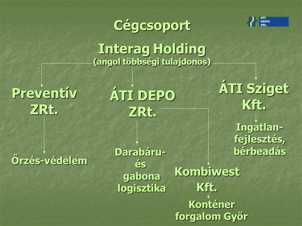Cégcsoport Interag Holding (angol többségi tulajdonos) ÁTI DEPO ZRt. Preventív ZRt. ÁTI Sziget Kft. Őrzés-védelem Darabáru- és gabona logisztika Kombi