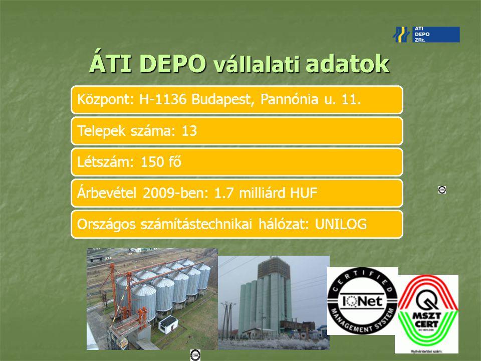 ÁTI DEPO logisztikai üzletág ÁTI DEPO központ Győr 15000m2 Pécs 9500m2 Szabad- battyán 21000m2 Sziget- szent- miklós 22000m2 Miskolc 13000m2 Szajol 31000m2 Baja 11000m2 Gabona üzletág síktárolók 24500m2 Összes kapacitás: 147.000 m2