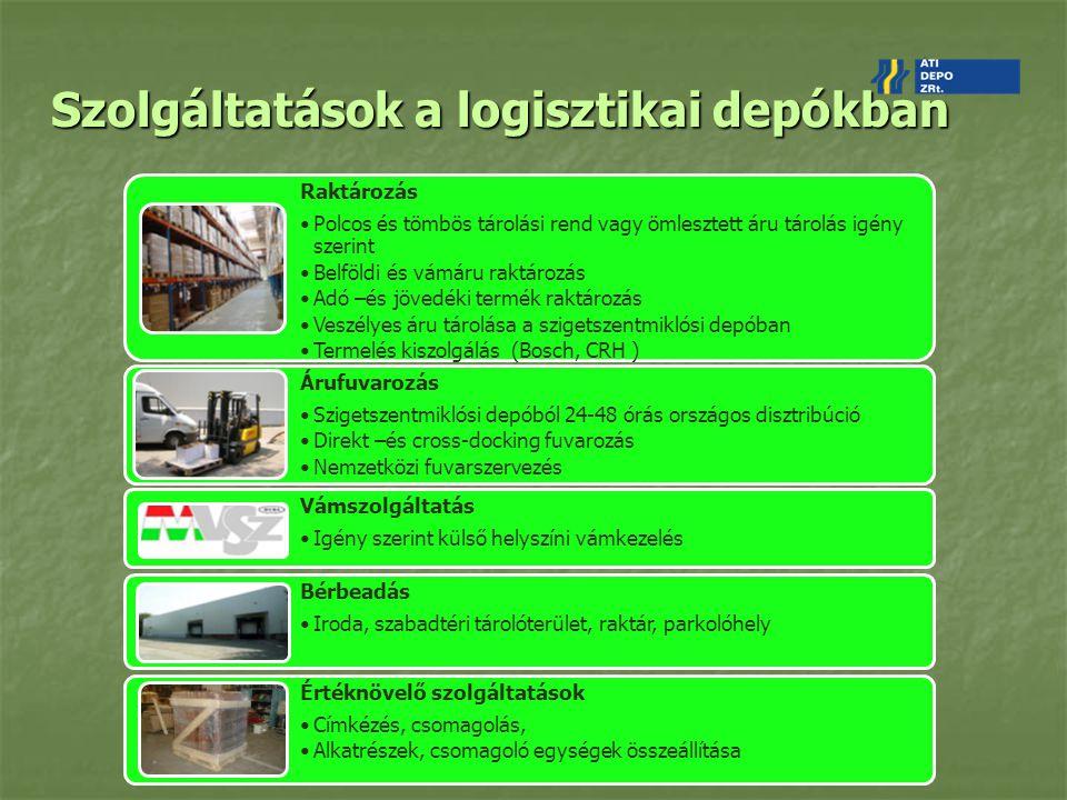 Szolgáltatások a logisztikai depókban Raktározás Polcos és tömbös tárolási rend vagy ömlesztett áru tárolás igény szerint Belföldi és vámáru raktározá