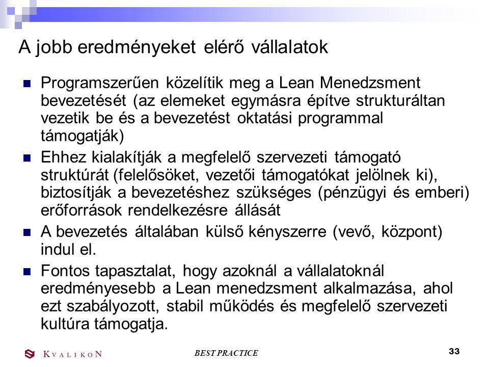 BEST PRACTICE 32 Lean bevezetés feltételei Azoknál a vállalatoknál, ahol az eredmények is alátámasztják a Lean menedzsment alkalmazását, ott  Lean bevezetési program keretében,  Lean koordinátor vezetésével,  Megfelelő oktatási programmal,  Erős vezetői támogatással és részvétellel  Megfelelő szervezeti háttér megteremtésével  Az emberi és pénzügyi erőforrások biztosításával  A vezetők és dolgozók megfelelő felhatalmazásával  Lean szakértő közreműködésével  Stabil szabályozott folyamatokra építve  A beszállítókat fejlesztve  Egy megfelelő szervezeti kultúrára támaszkodva végzik