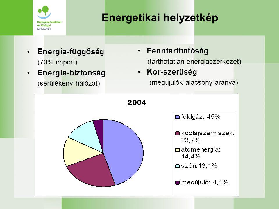 Energetikai helyzetkép Energia-függőség (70% import) Energia-biztonság (sérülékeny hálózat) Fenntarthatóság (tarthatatlan energiaszerkezet) Kor-szerűség (megújulók alacsony aránya)