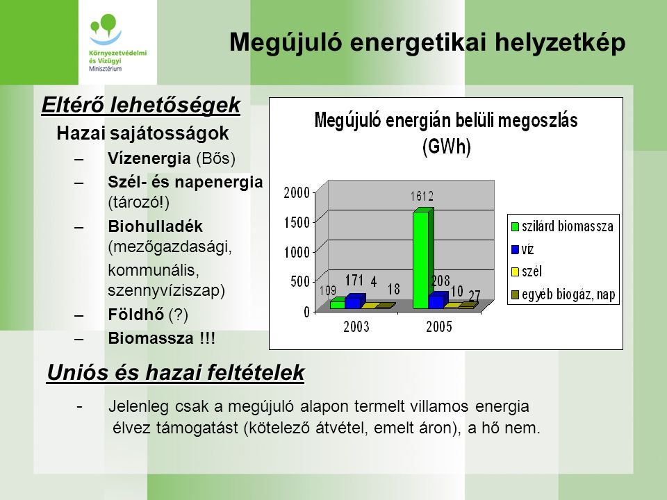 Megújuló energetikai helyzetkép Eltérő lehetőségek Hazai sajátosságok –Vízenergia (Bős) –Szél- és napenergia (tározó!) –Biohulladék (mezőgazdasági, kommunális, szennyvíziszap) –Földhő ( ) –Biomassza !!.