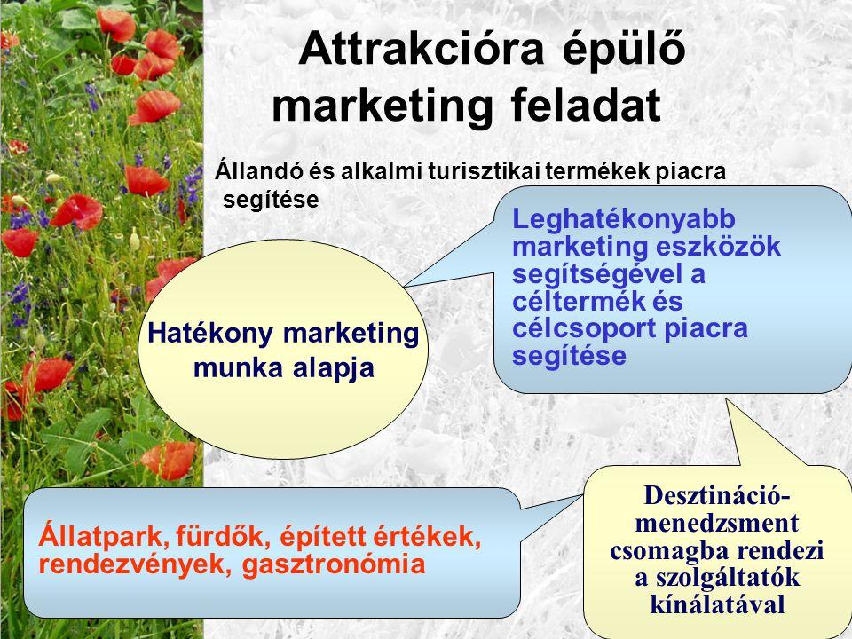 Attrakcióra épülő marketing feladat Állandó és alkalmi turisztikai termékek piacra segítése Hatékony marketing munka alapja Leghatékonyabb marketing e