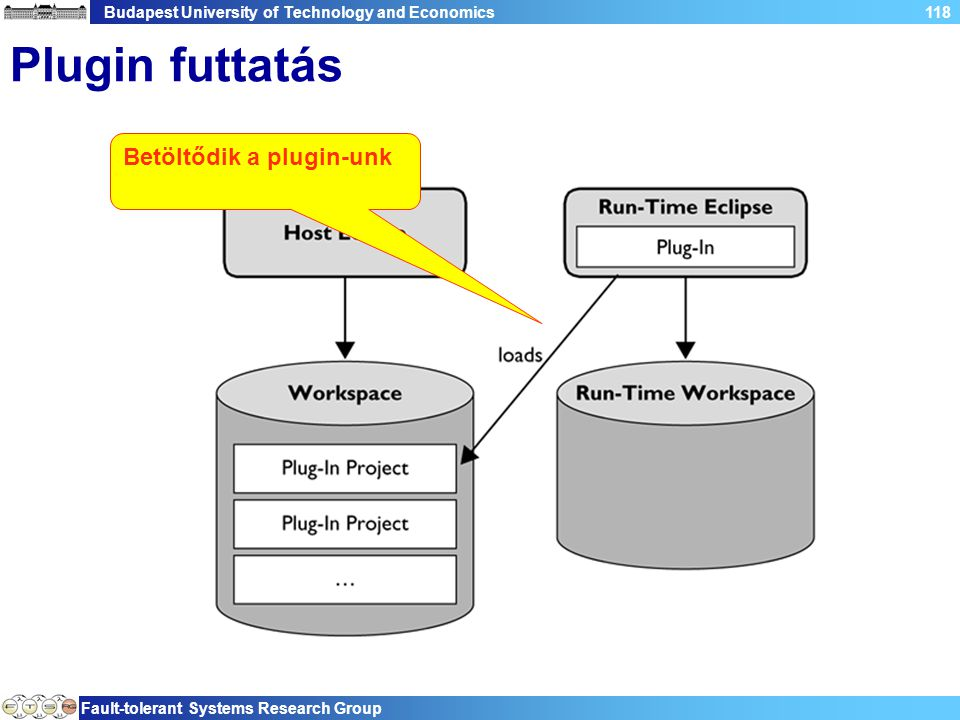 Budapest University of Technology and Economics Fault-tolerant Systems Research Group 118 Plugin futtatás Betöltődik a plugin-unk