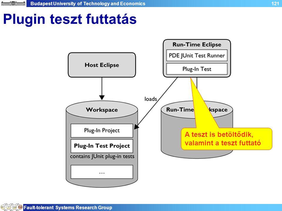 Budapest University of Technology and Economics Fault-tolerant Systems Research Group 121 Plugin teszt futtatás A teszt is betöltődik, valamint a teszt futtató