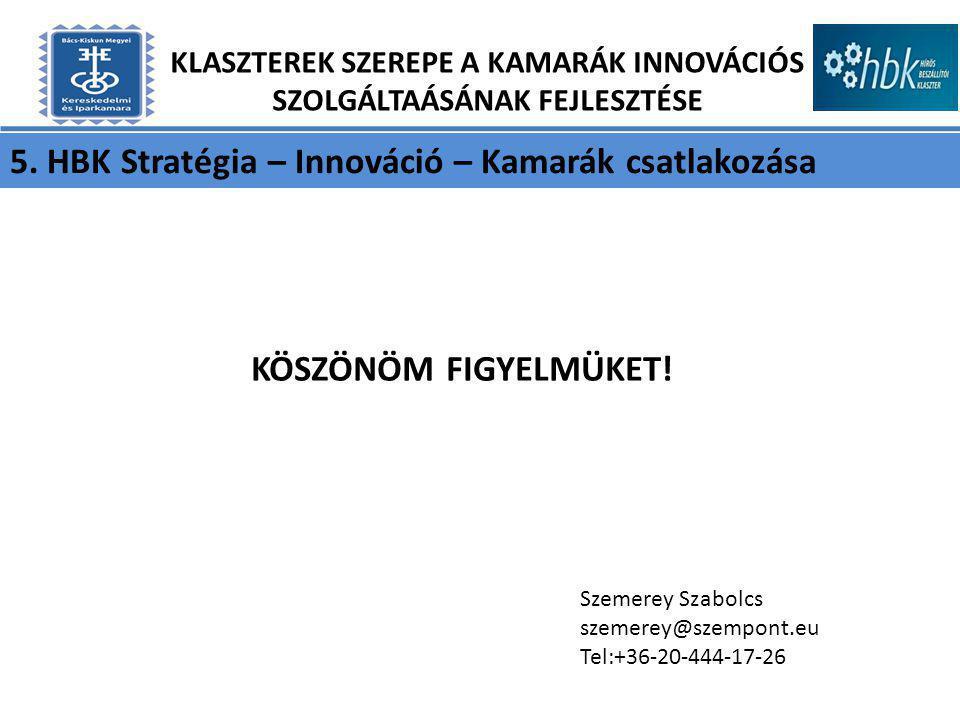 5. HBK Stratégia – Innováció – Kamarák csatlakozása KLASZTEREK SZEREPE A KAMARÁK INNOVÁCIÓS SZOLGÁLTAÁSÁNAK FEJLESZTÉSE KÖSZÖNÖM FIGYELMÜKET! Szemerey