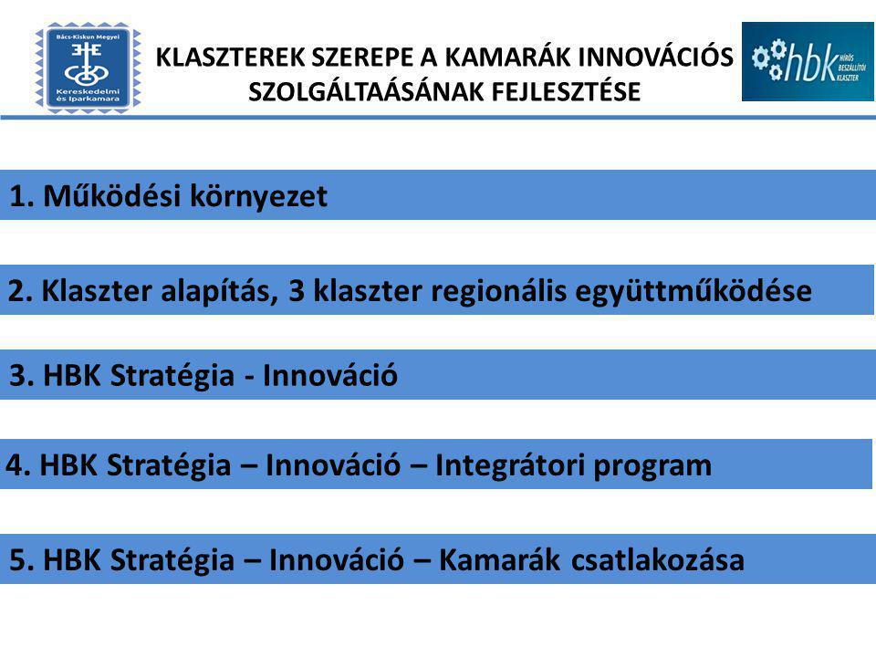 1. Működési környezet 2. Klaszter alapítás, 3 klaszter regionális együttműködése 3. HBK Stratégia - Innováció 5. HBK Stratégia – Innováció – Kamarák c