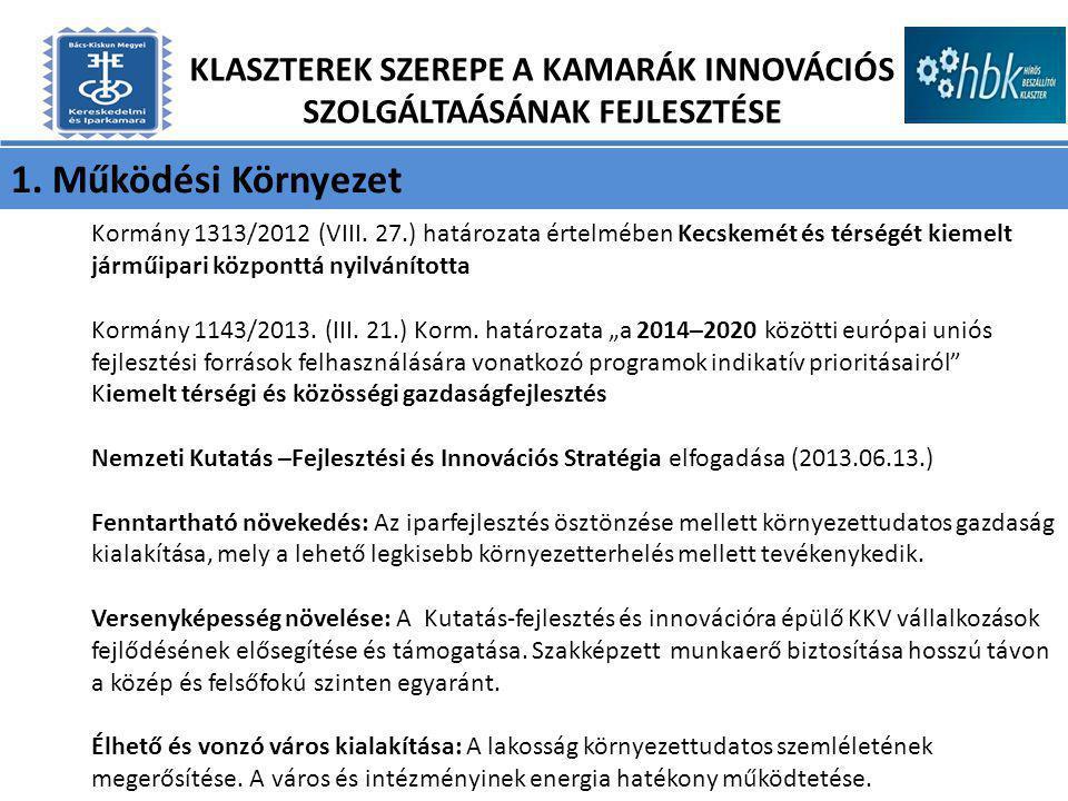 Kormány 1313/2012 (VIII. 27.) határozata értelmében Kecskemét és térségét kiemelt járműipari központtá nyilvánította Kormány 1143/2013. (III. 21.) Kor