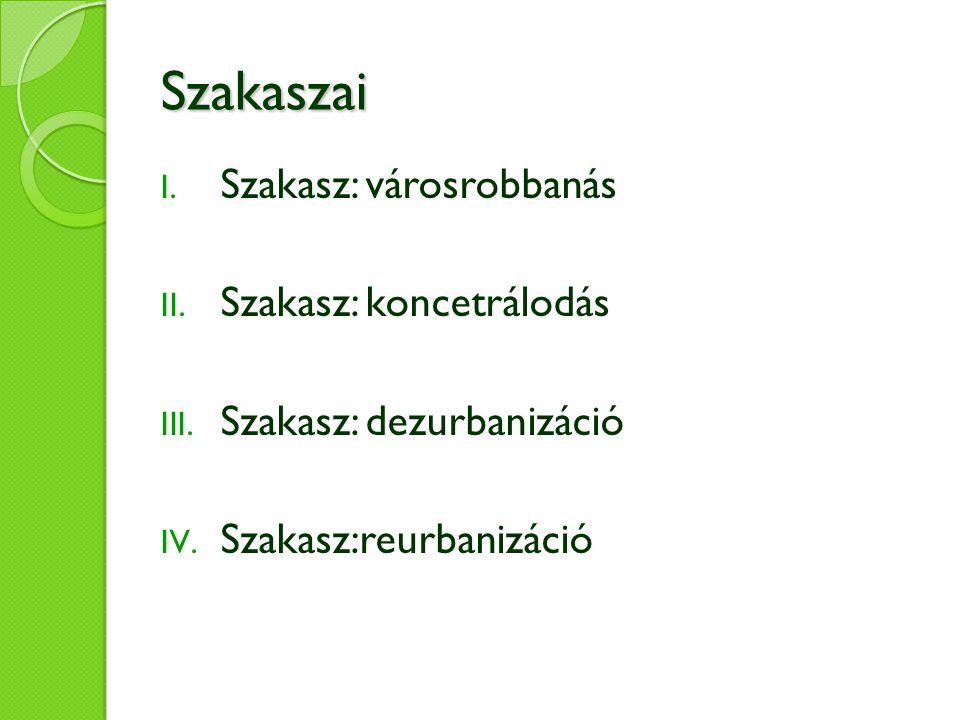 Szakaszai I. Szakasz: városrobbanás II. Szakasz: koncetrálodás III.