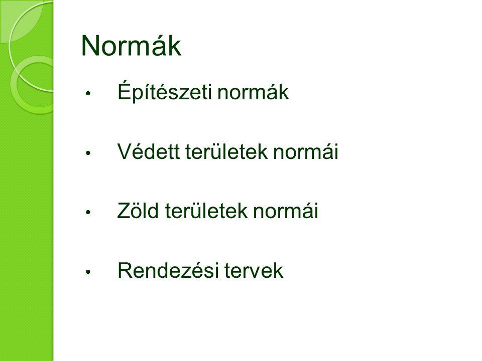 Normák Építészeti normák Védett területek normái Zöld területek normái Rendezési tervek