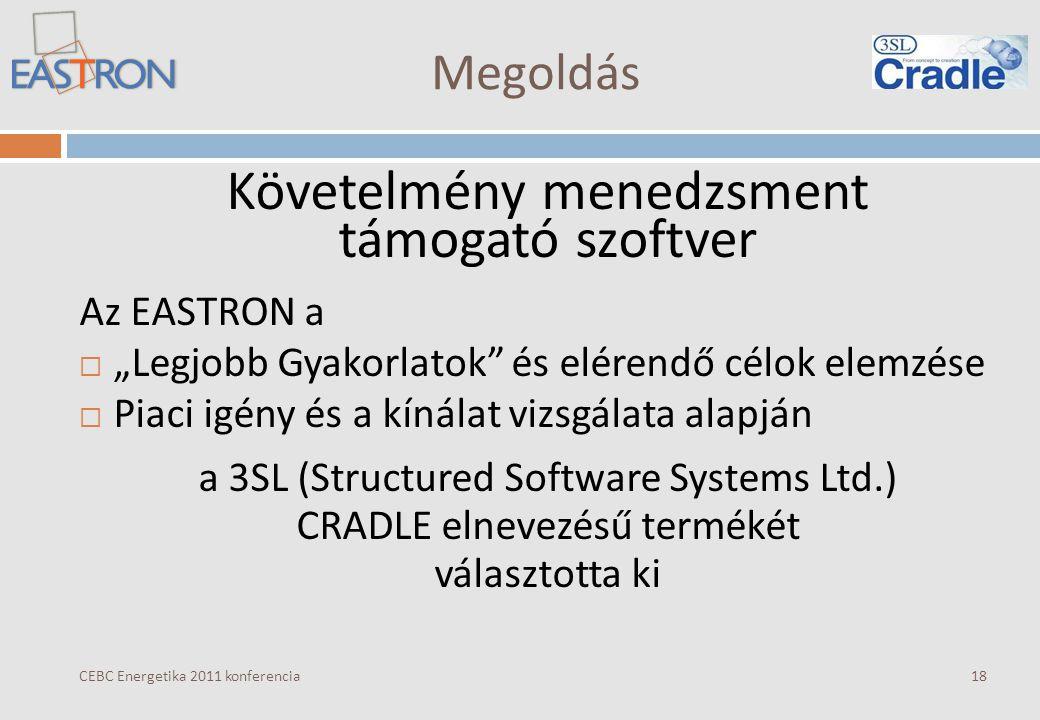 """Megoldás CEBC Energetika 2011 konferencia Követelmény menedzsment támogató szoftver Az EASTRON a  """"Legjobb Gyakorlatok és elérendő célok elemzése  Piaci igény és a kínálat vizsgálata alapján a 3SL (Structured Software Systems Ltd.) CRADLE elnevezésű termékét választotta ki 18"""