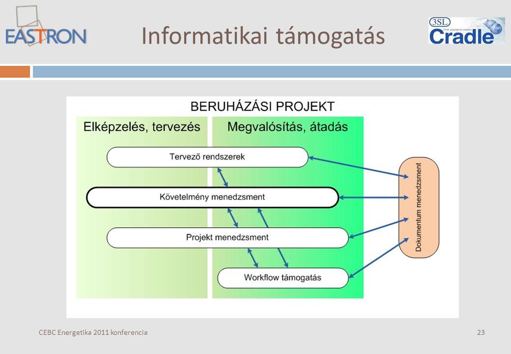 Informatikai támogatás CEBC Energetika 2011 konferencia23