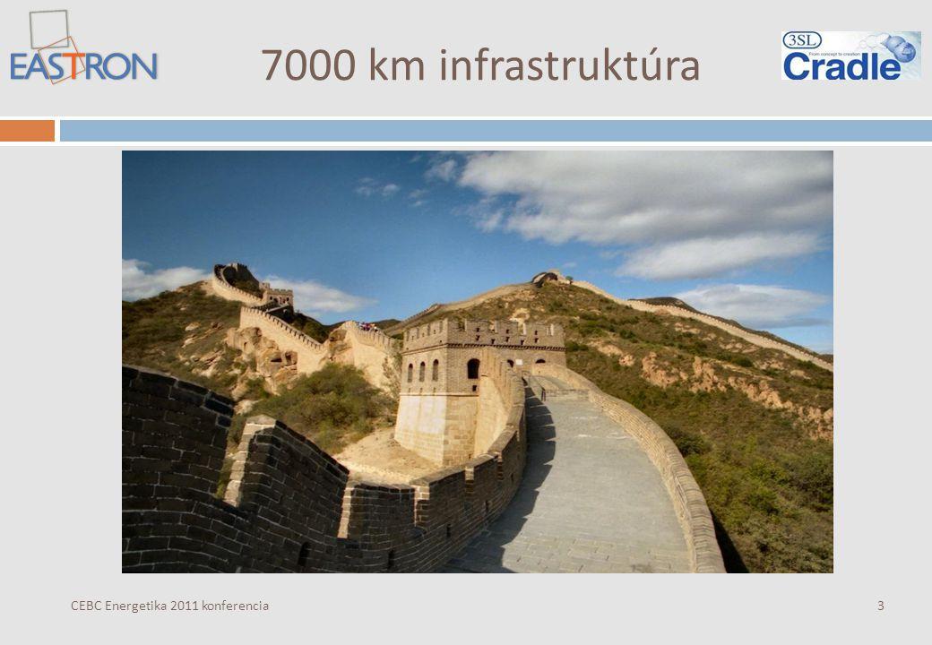7000 km infrastruktúra CEBC Energetika 2011 konferencia3
