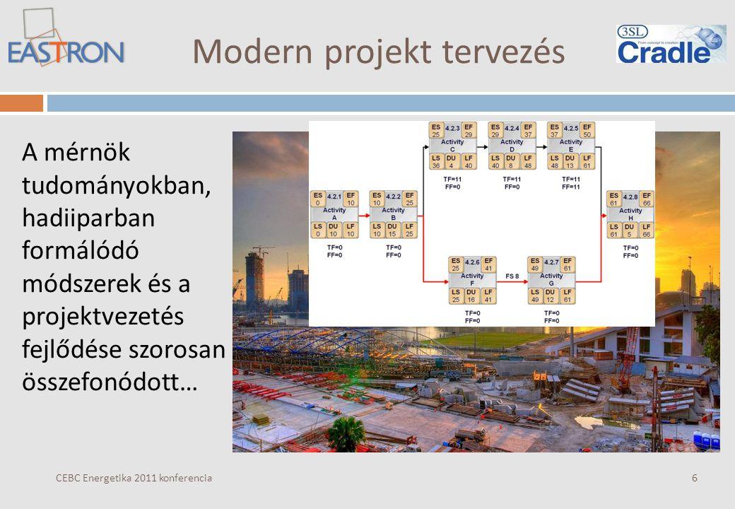 Modern projekt tervezés CEBC Energetika 2011 konferencia A mérnök tudományokban, hadiiparban formálódó módszerek és a projektvezetés fejlődése szorosan összefonódott… 6