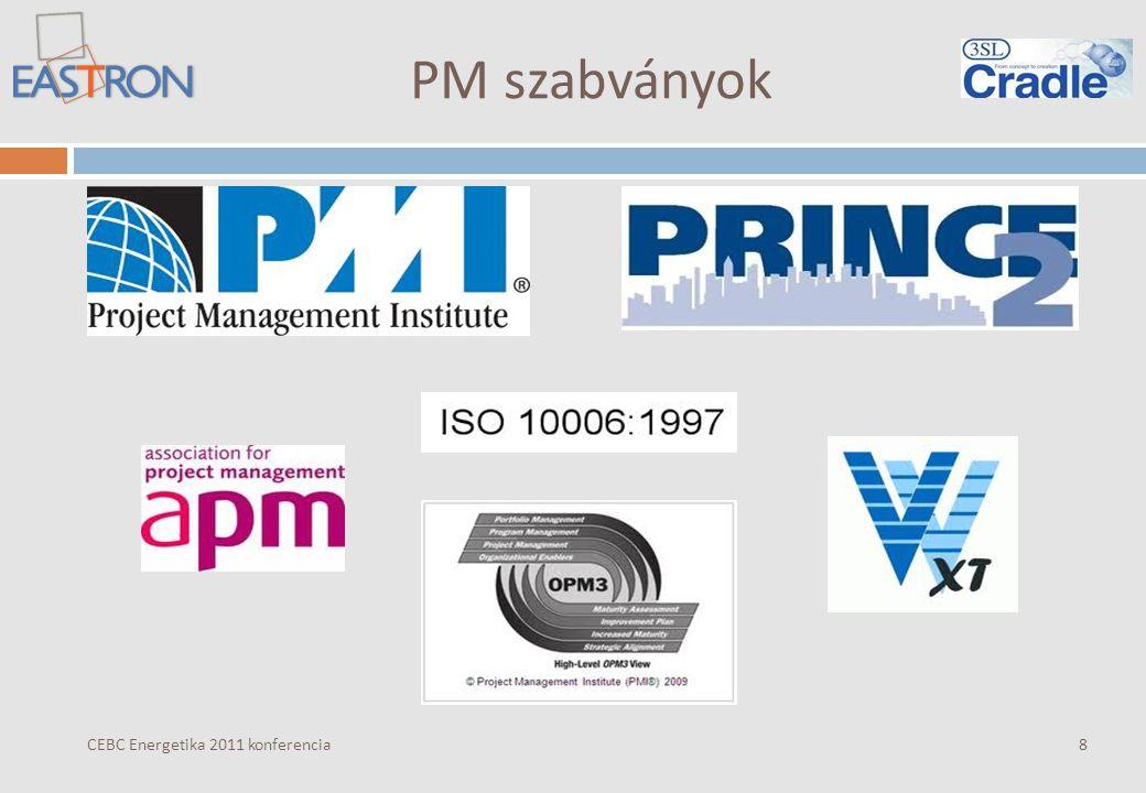 Szoftver támogatás CEBC Energetika 2011 konferencia  Európai és nemzetközi referenciák légiközlekedés, űrkutatás, autógyártás, honvédelem, termelő üzemek, orvosi alkalmazások és gyógyszergyártás, folyamatirányítás, távközlés, szállítás területén  Többnyelvű és a projektekre testre szabható  EASTRON Kft.