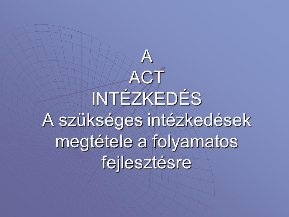 A ACT INTÉZKEDÉS A szükséges intézkedések megtétele a folyamatos fejlesztésre