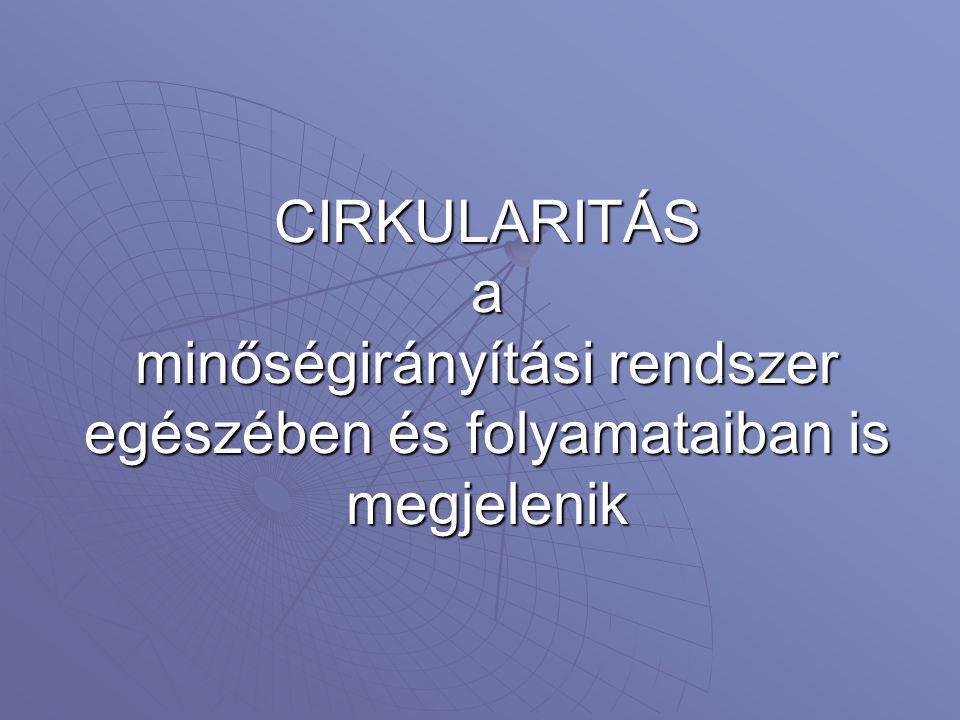 CIRKULARITÁS a minőségirányítási rendszer egészében és folyamataiban is megjelenik