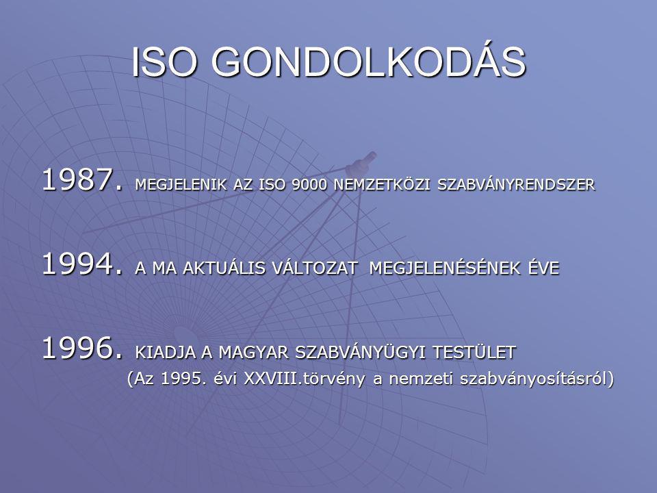 ISO GONDOLKODÁS 1987. MEGJELENIK AZ ISO 9000 NEMZETKÖZI SZABVÁNYRENDSZER 1994.