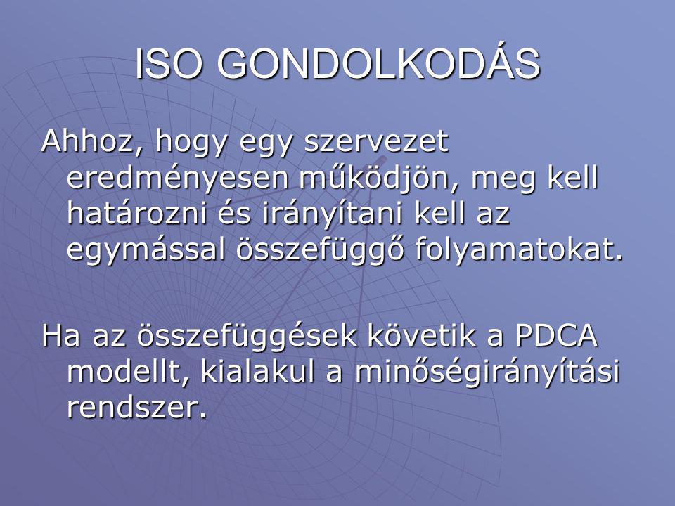 ISO GONDOLKODÁS Ahhoz, hogy egy szervezet eredményesen működjön, meg kell határozni és irányítani kell az egymással összefüggő folyamatokat.