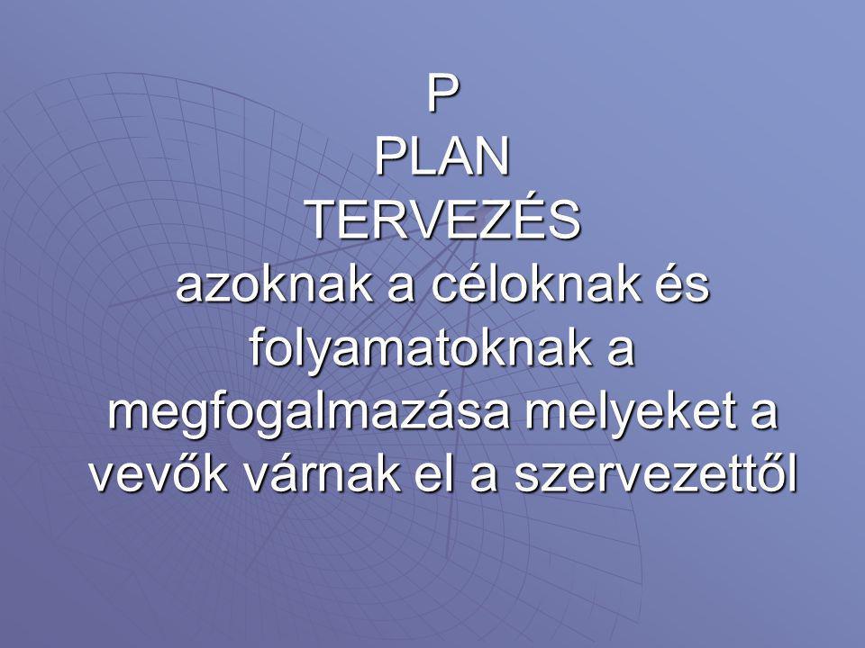P PLAN TERVEZÉS azoknak a céloknak és folyamatoknak a megfogalmazása melyeket a vevők várnak el a szervezettől