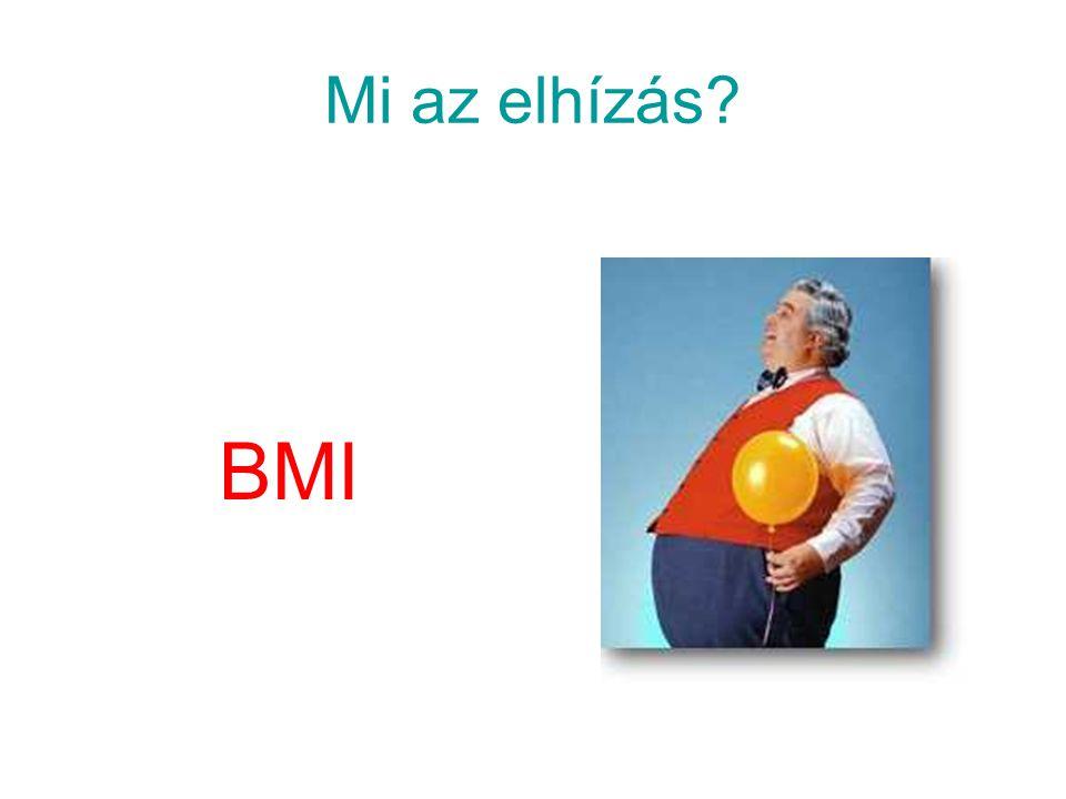 Mi az elhízás? BMI