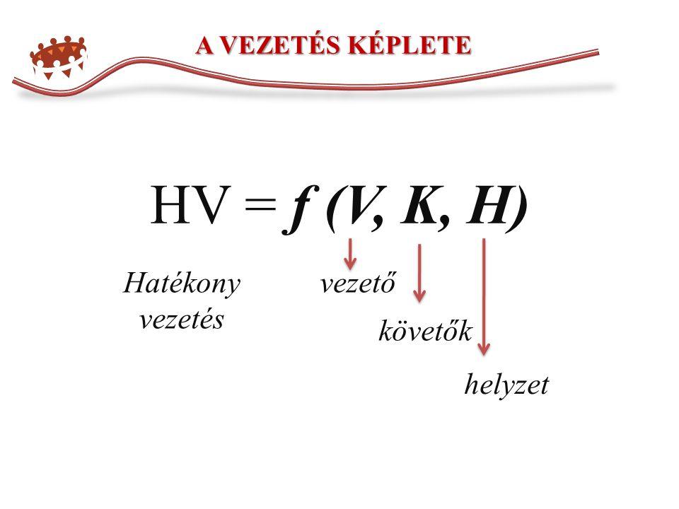 A VEZETÉS KÉPLETE HV = f (V, K, H) Hatékony vezetés vezető helyzet követők
