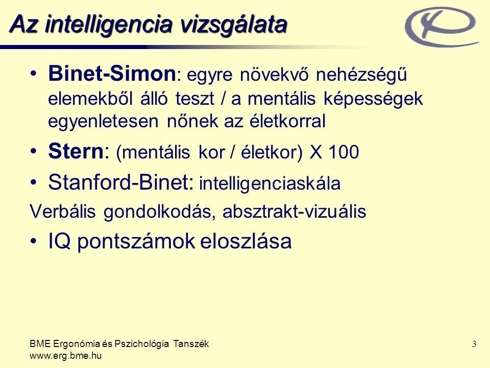BME Ergonómia és Pszichológia Tanszék www.erg.bme.hu 3 Az intelligencia vizsgálata Binet-Simon : egyre növekvő nehézségű elemekből álló teszt / a mentális képességek egyenletesen nőnek az életkorral Stern: (mentális kor / életkor) X 100 Stanford-Binet: intelligenciaskála Verbális gondolkodás, absztrakt-vizuális IQ pontszámok eloszlása