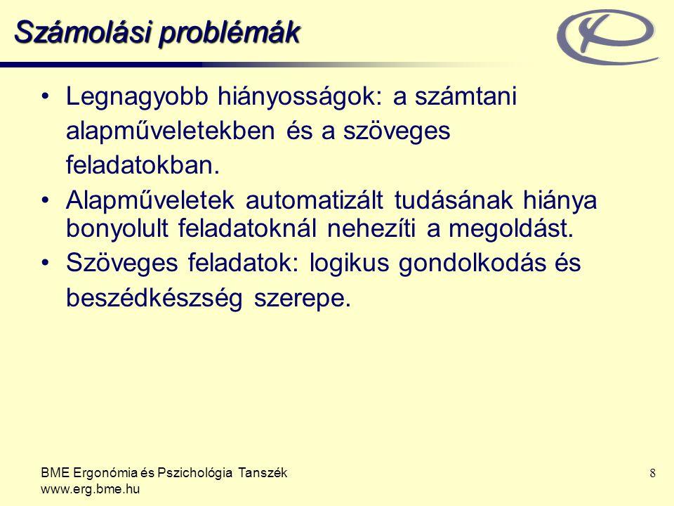 BME Ergonómia és Pszichológia Tanszék www.erg.bme.hu 8 Számolási problémák Legnagyobb hiányosságok: a számtani alapműveletekben és a szöveges feladato